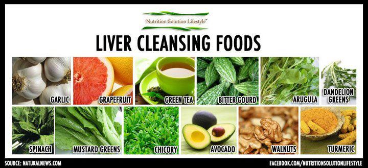 Foods For Liver 10 Foods For A Healthy And Clean Liver