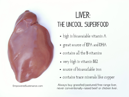 liver-the-uncool-superfood